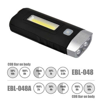 EASTPOWER EBL-048A 1000 LM USB ÖN FAR